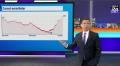 Business Club: Vine o criza economica declansata de coronavirus? Urmatoarele doua saptamini vor fi cruciale