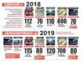 PROGRAMELE CU DESTINATIE SPECIALA PRIVIND AMENAJAREA CURTILOR, INAINTATE DE SOCIALISTI, VOR FI CONTINUATE IN 2019