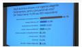 FIECARE AL DOILEA LOCUITOR AL MOLDOVEI ESTE DISPUS SA VOTEZE PENTRU FORMATIUNEA PRO-PREZIDENTIALA PSRM, IN CADRUL VIITOARELOR ALEGERI PARLAMENTARE