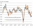 TRAGEDIA ECONOMICĂ pe care toată lumea o previziona se extinde acum în Europa