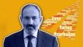 Armenia cere ajutorul Rusiei pentru a-i asigura securitatea in conflictul din Nagorno-Karabah